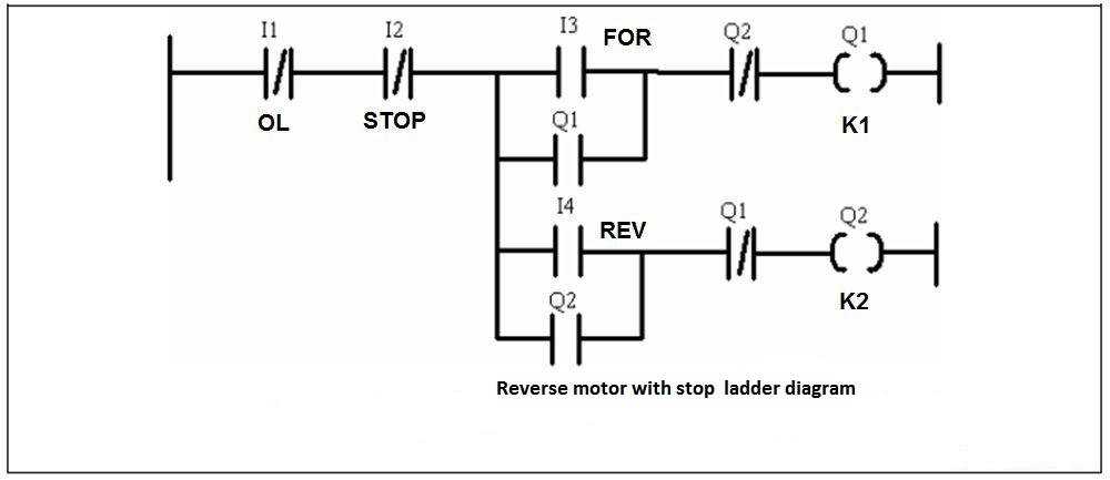 Reverse motor with stop circuit ladder diagram