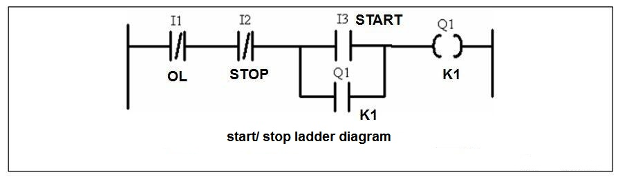 start stop ladder diagram